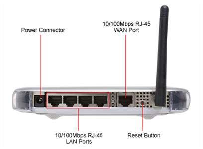 how to reset netgear wgt624 v3