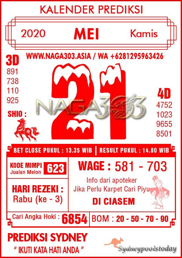 Kalender Togel Naga303 Sydney
