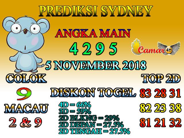 Prediksi Togel Sydney 5 November 2018