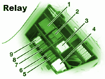 bmw fuse box diagram fuse box bmw r1150gs diagram. Black Bedroom Furniture Sets. Home Design Ideas