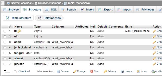 cara membuat database kampus dan table mahasiswa lewat phpmyadmin