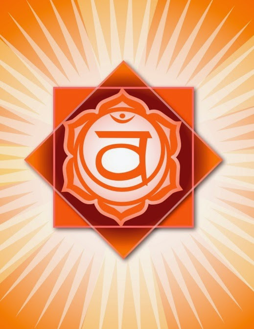 Sensuality, Sexuality, Relationships and Pleasure: Sacral 2nd Chakra