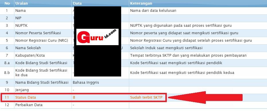 gambar status sktp sudah terbit di info gtk
