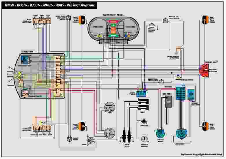 BMW  R606  R756  R906  R90S  Wiring Diagram
