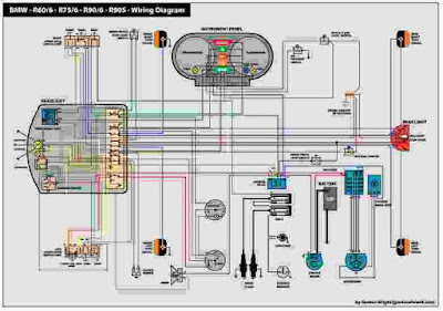 BMW  R606  R756  R906  R90S  Wiring Diagram