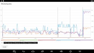 Análise Box Android Tronsmart Vega S95 Telos 35