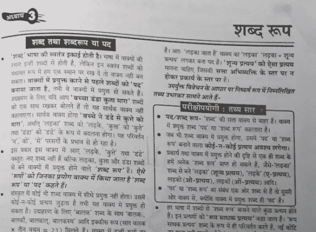MP Patwari General Hindi Notes PDF Download