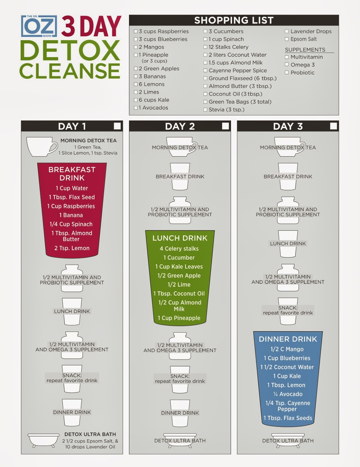 Will Work for Shoes and Vodka: Dr  Oz Three Day Detox Cleanse