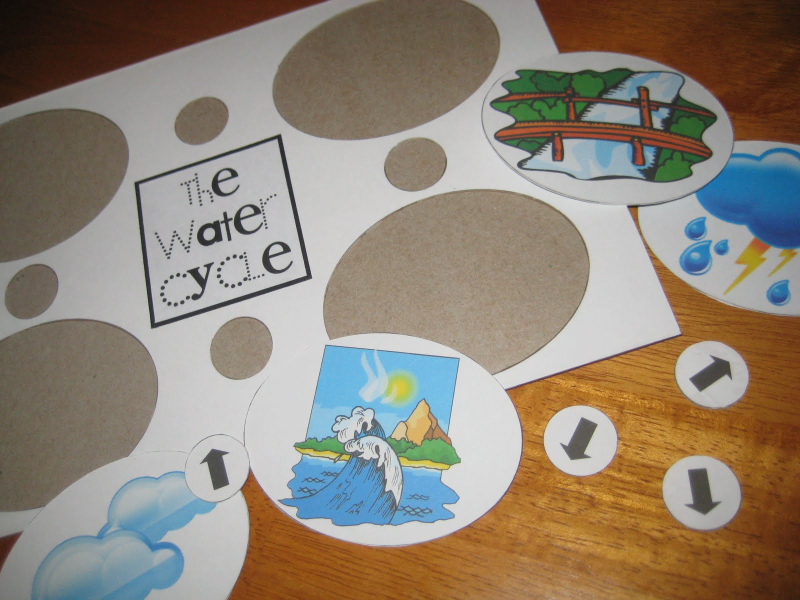 hight resolution of water cycle puzzle