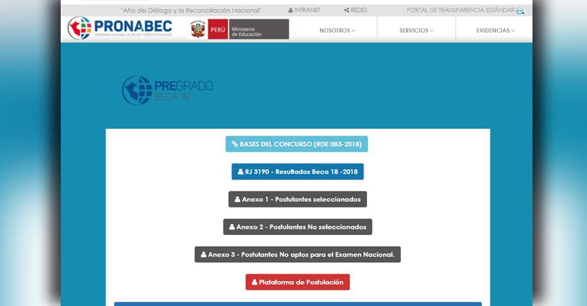 BECA 18: Resultados Examen Nacional (01 Junio) Concurso de Becas 2018 - PRONABEC - www.pronabec.gob.pe