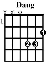 Daug chord