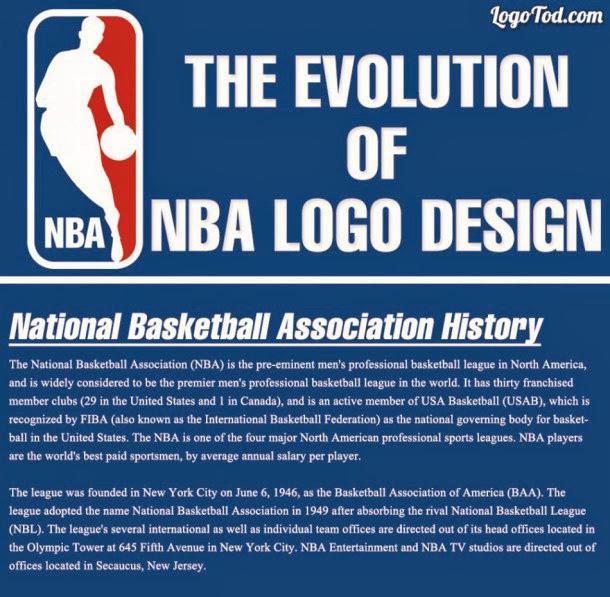 075de068cf0 Galería. Evolución de los logos de la NBA - Respirando Basket