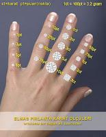 Pırlanta elmas karat ölçülerinin bir el üzerinde gösterimi