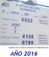 http://loterianacionaldepanamaresultados.blogspot.com/2016/02/resultados-sorteo-domingo-28-de-febrero-2016.html
