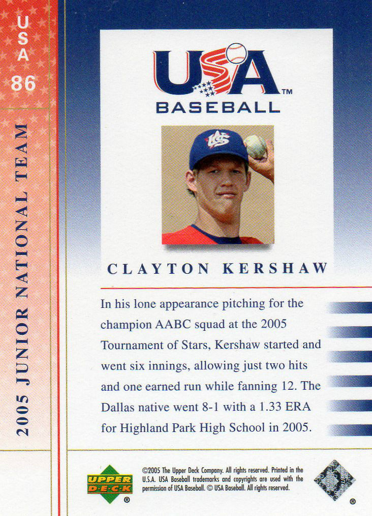 bace7284138 2005 Upper Deck USA Junior National Team Box Set. Base Card  86 Clayton  Kershaw