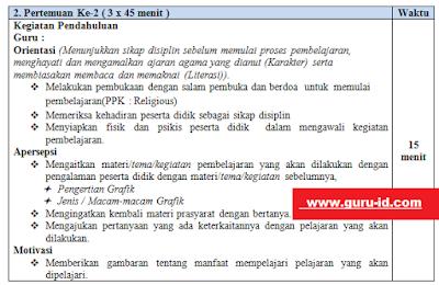 gambar rpp bahasa indonesia perminatan kelas 10 revisi