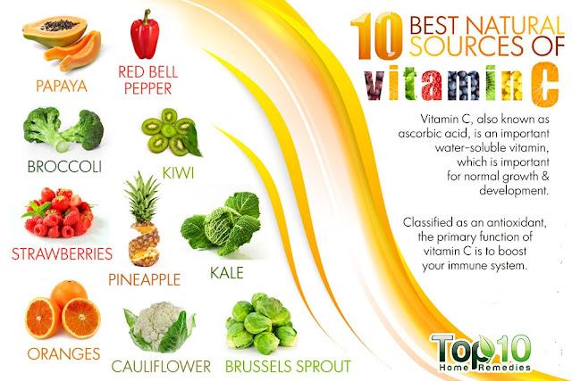 Image result for makanan yang kaya dengan vitamin c