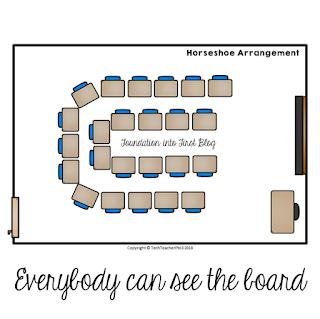 horseshoe, line of sight, seating, arrangement, chart, plan, classroom, class, decor, first days, school. primary, middle, upper, set up, teacher, teach, education, blog