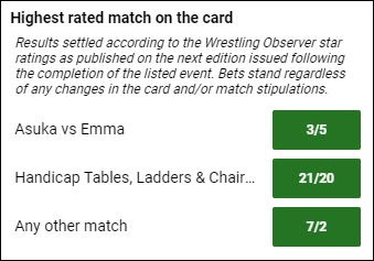 Highest Rated Match Of The Night Betting Odds For WWE TLC 2017