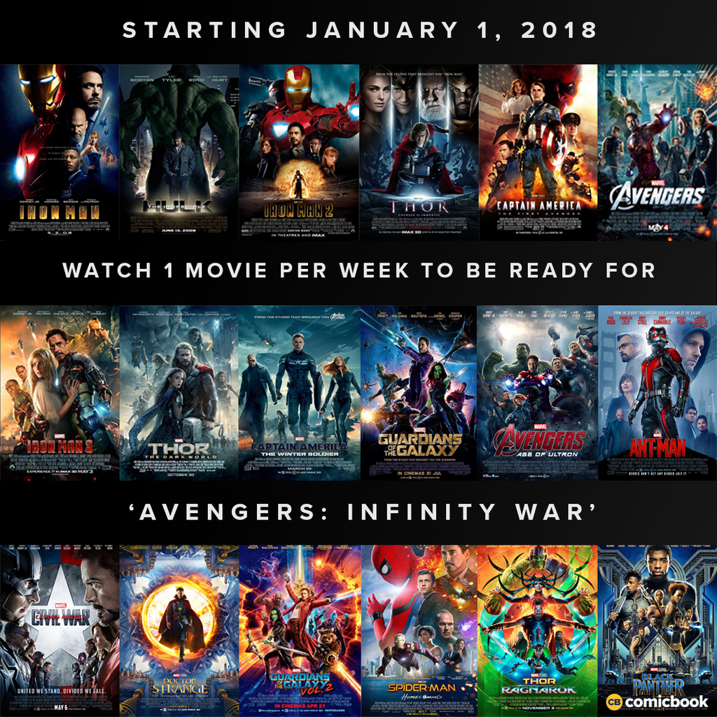 Image Result For Best Storylines Movies