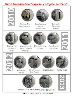 Monedas de Sol de Perú