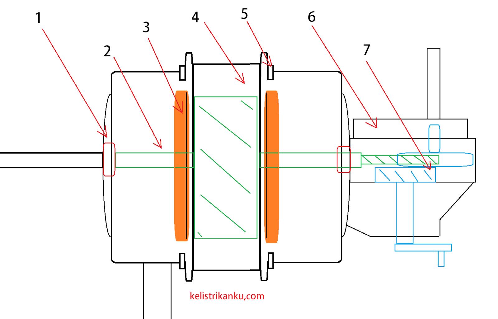 Circuit Diagram Kipas Angin