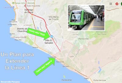 Línea 1 del Metro, Proyectándola hasta Lurín
