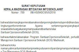 Contoh SK Bendahara Bos Madrasah