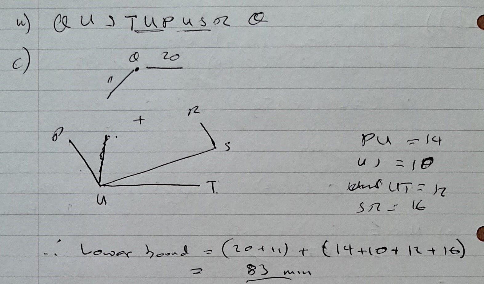 A Level Maths Notes: June 2015