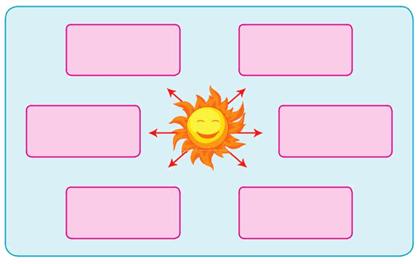 Bahan Ajar Kelas 4 Sd Ayo Membaca Kisah Ali Si Biji Energi