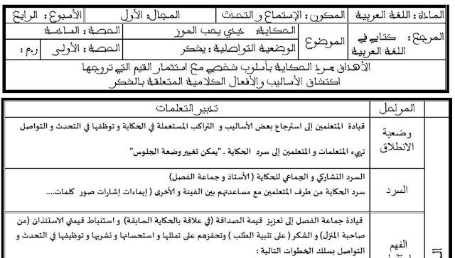 جذاذات الأسبوع.4.الوحدة.1 الإستماع والتحدث وقراءة حرف الباء كتابي في اللغة العربية
