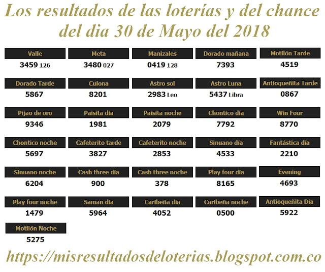 Resultados de las loterías de Colombia | Ganar chance | Los resultados de las loterías y del chance del dia 29 de Mayo del 2018