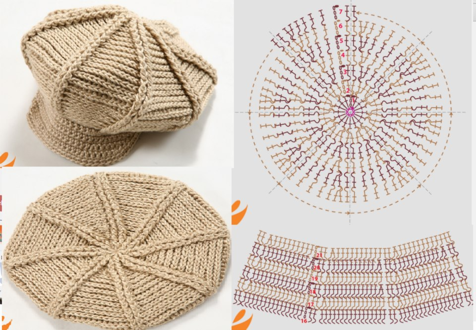 Boinas fáciles tejidas a crochet: tutorial. -Creaciones VM ...