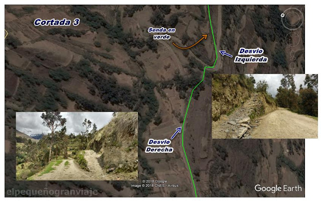 mapa, ruta, acceso, laguna churup, llupa, pitec, camino