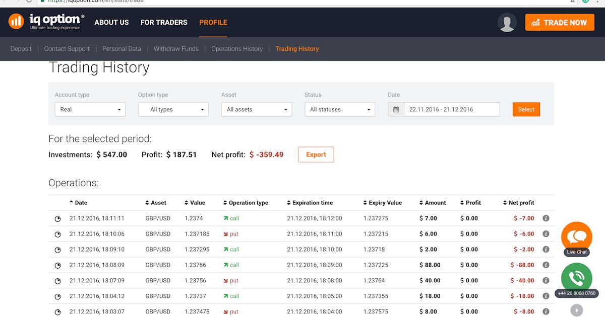 $4 binary trades options betting line