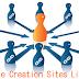 Profile Creation Sites List 2016