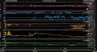 Zbiór danych nt. wiatru słonecznego z sondy DSCOVR z 12 września z godz. 23:50 CEST. Widoczny skok parametrów przed godz. 22:00 CEST - siły pola magnetycznego, prędkości i gęstości, świadczący o uderzeniu CME. Przy obecnie zaznaczonych warunkach trudno oczekiwać wyraźniejszego rozwoju aktywności geomagnetycznej - do tego potrzebne jest ustabilizowanie się południowego skierowania pola magnetycznego wiatru słonecznego przy wyraźnym natężeniu rzędu -10nT lub solidniejszym - na co w tej chwili się nie zanosi. Aktywność geomagnetyczna rozwija się jednak często nawet kilka-kilkanaście godzin od momentu uderzenia CME, dlatego żaden wariant nie może być w tym momencie wykluczany. Credits: DSCOVR