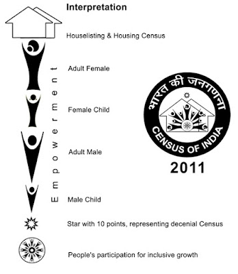 Key Facts of Population Census 2011 - At a Glance (PDF