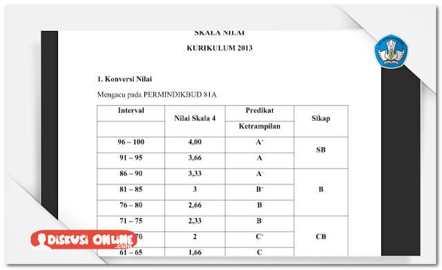 Administrasi Dan Materi SMK TKR Otomotif Kurikulum 2013