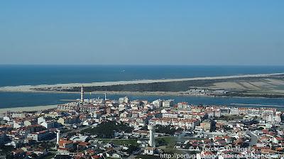 Praia da Barra (Gafanha da Nazaré)