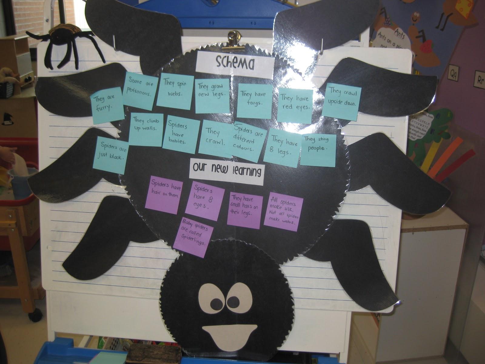 Mrs Albanese S Kindergarten Class Pumpkins And Bats And