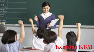 Jenis-Jenis Pekerjaan yang Menghasilkan Jasa, Materi IPS Kelas 3 SD
