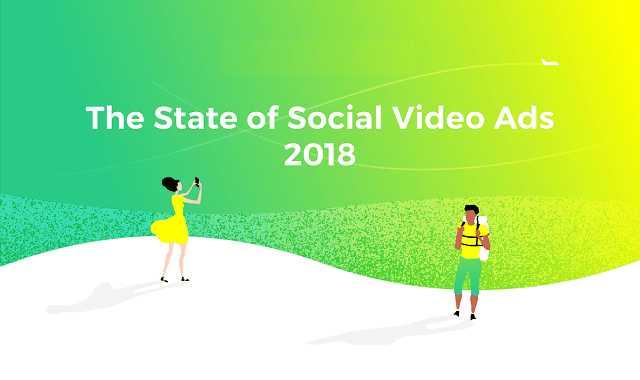 The State Of Social Video Ads 2018