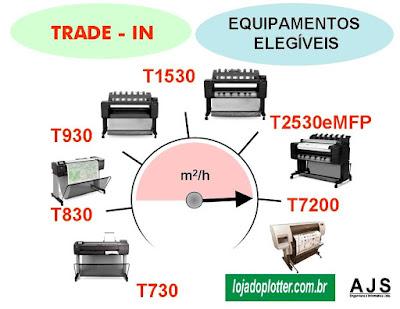 http://www.blogdoplotter.com/2012/04/trade-in-o-que-e.html