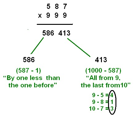vedic math multiplication of numbers with a series of 9 s