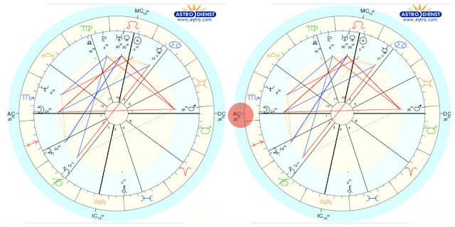como achar o signo ascendente no mapa astral?