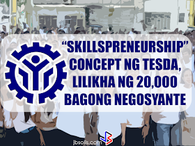 """Technical Education and Skills Development Authority (TESDA) said that  with the launch of """"skillspreneurship"""" concept which aims to provide skills training in entrepreneurship for the graduates of Training for Work Scholarship Program (TWSP) and other scholars of the agency, they will produce around 20,000 new businessmen. The concept will also provide the government the opportunity to widen the coverage of providing skills through the development of entrepreneurship.   The government agency has coordinated with the Department of Trade and Industry (DTI) and Department of Labor and Employment (DOLE) for the implementation of entrepreneurship and livelihood program, according to TESDA Director General, Secretary Guiling """"Gene"""" Mamondiong.  Based on the plan, the concept will produce some 20,000 entrepreneurs who will each hire up to five employees to generate employment and entrepreneurship.      """"The program is a convergence of TESDA, DTI, DOLE, DSWD (Department of Social Welfare and Development) and the LGU (Local Government Unit). TESDA regional/provincial director will initiate and forge a partnership between and among the government agencies and or other private entities. The idea is to fuse all programs and services in entrepreneurship development. The idea is that the skills acquired in TESDA training is utilized to come up with an enterprise idea,"""" Mamondiong said, while discussing the concept of the program.  """"Selected graduates of TESDA (TWSP scholar) will be trained on entrepreneurship development. The selection shall be done using an instrument provided by the DTI that shall pre-qualify the graduate.  DTI will be tapped for the entrepreneurship development program and will nurture the graduates, feasibility study preparation including marketing until they are able to set up their own enterprise"""", as included in the concept of the skillspreneurship program.   Both the DOLE and DSWD will also provide capital assistance to TESDA and create a group that will"""