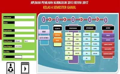 Aplikasi Raport K13 SD 2017 Kelas 1, 2, 4, 5
