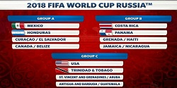 Fifa World Cup 2018 Group Draws Match Dates