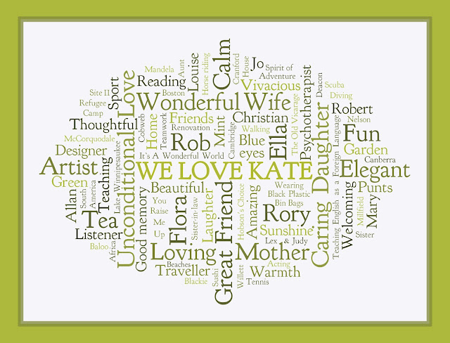 personalised Word Art Canvas birthday present